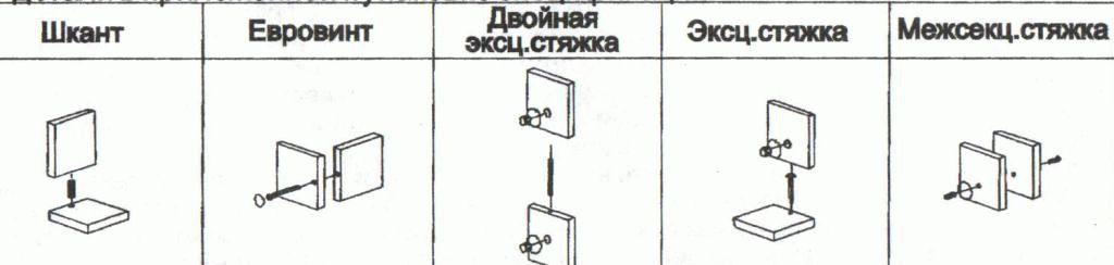 сборке Приют-мини 007 М-4
