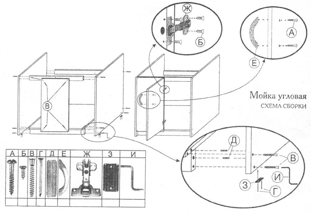 схема сборки угловой кухонной
